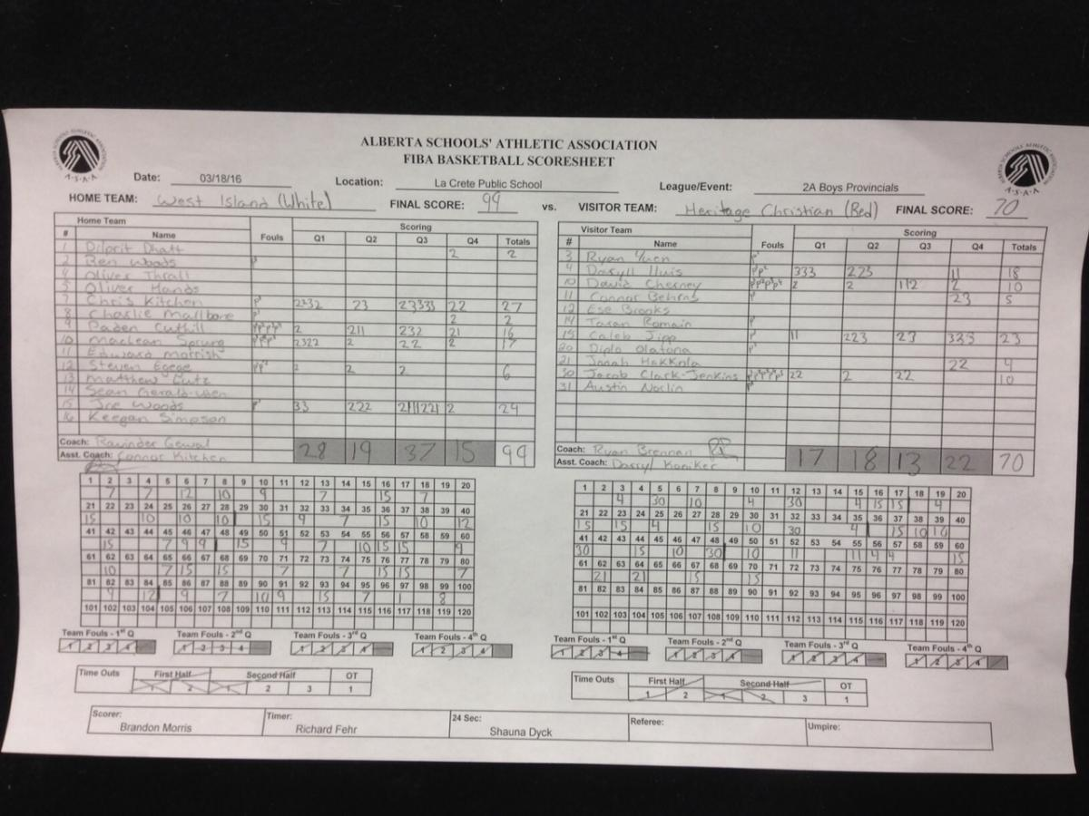game score sheets