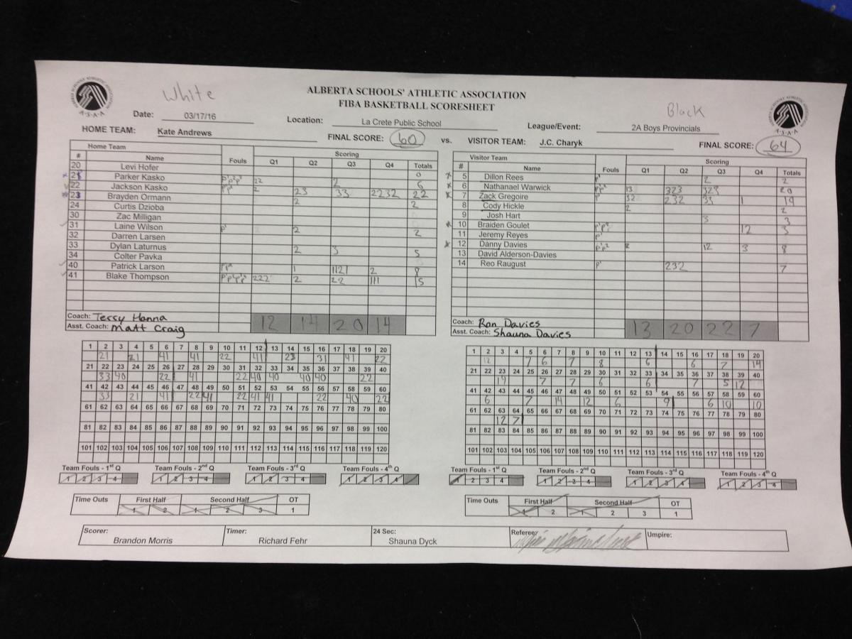Game Score Sheets Alberta Schools Athletic Association